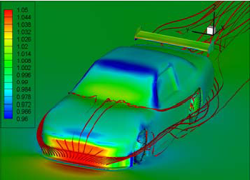 CFD simulation of the racecars